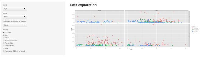 dataExploration